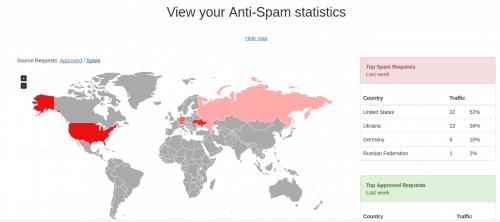 CleanTalk: Mapa útoků