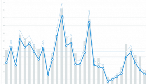 graf-prodeju