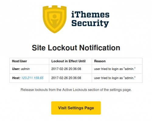 E-mail od hlídajícího iThemes Security