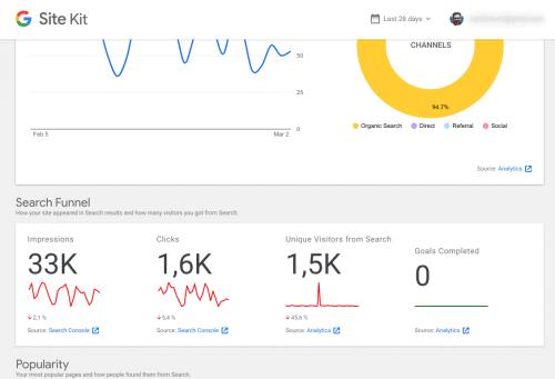 Plugin Site Kit by Google vám data z Analytics krásně zobrazí ve WordPressu